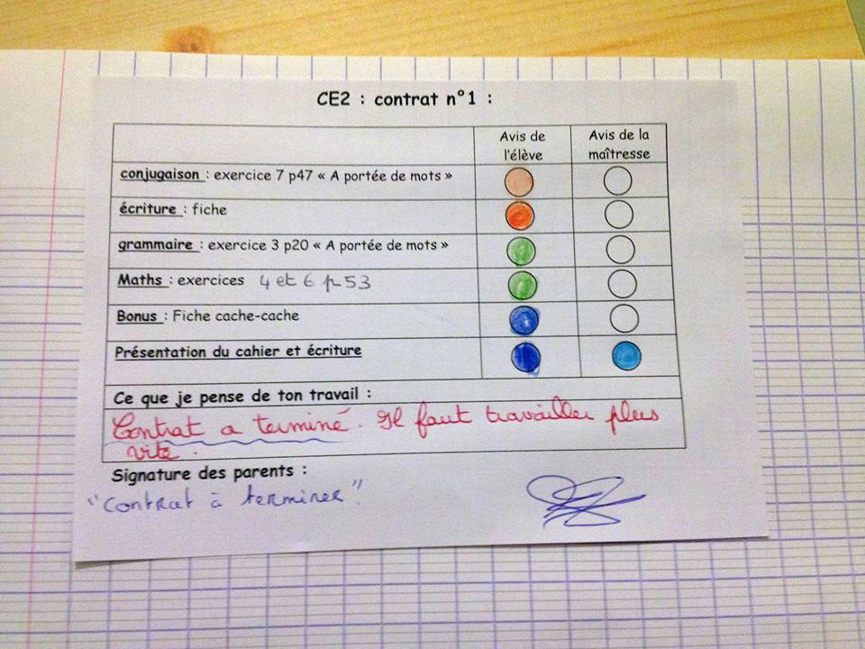 CE2-contrat